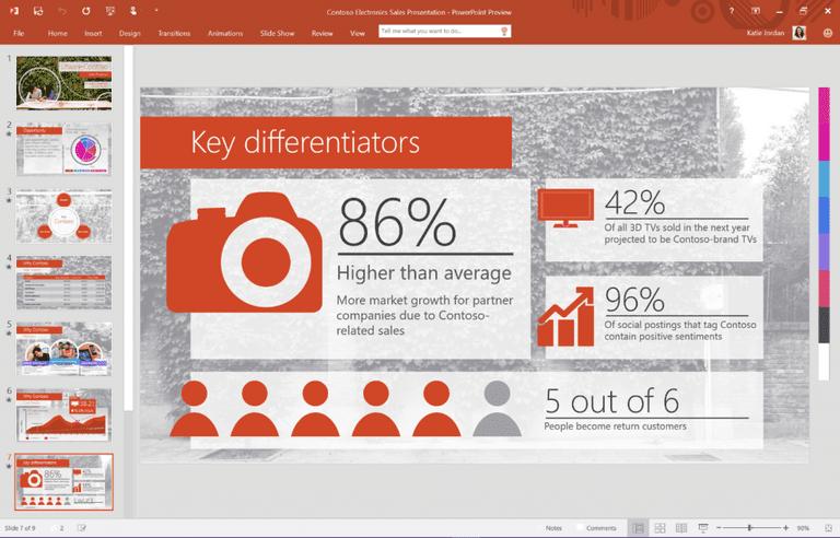 التعديل في العروض التقديمية في برنامج اوفيس 2016 Microsoft Office