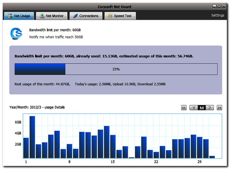 صورة من اعدادات برنامج تقليل استهلاك الانترنت