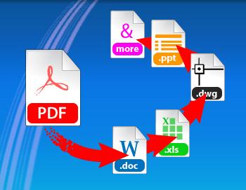 قدرة البرنامج علي تحويل ملفات pdf الى وورد